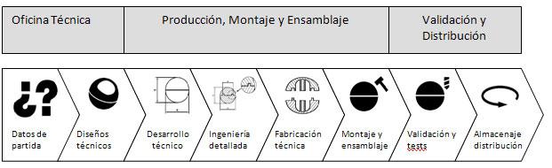 Metodologia_de_trabajo