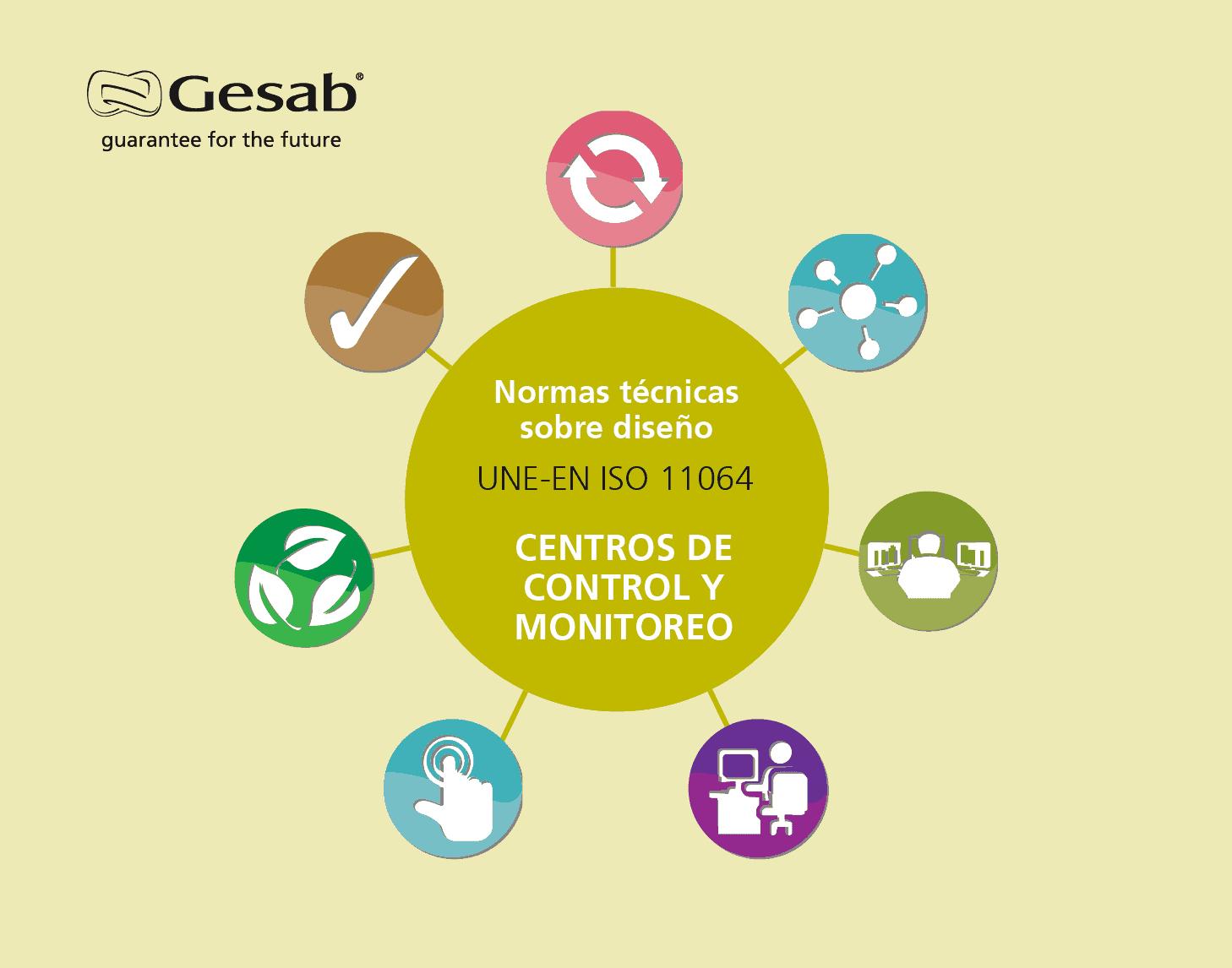 infografia normativa Centros de Control