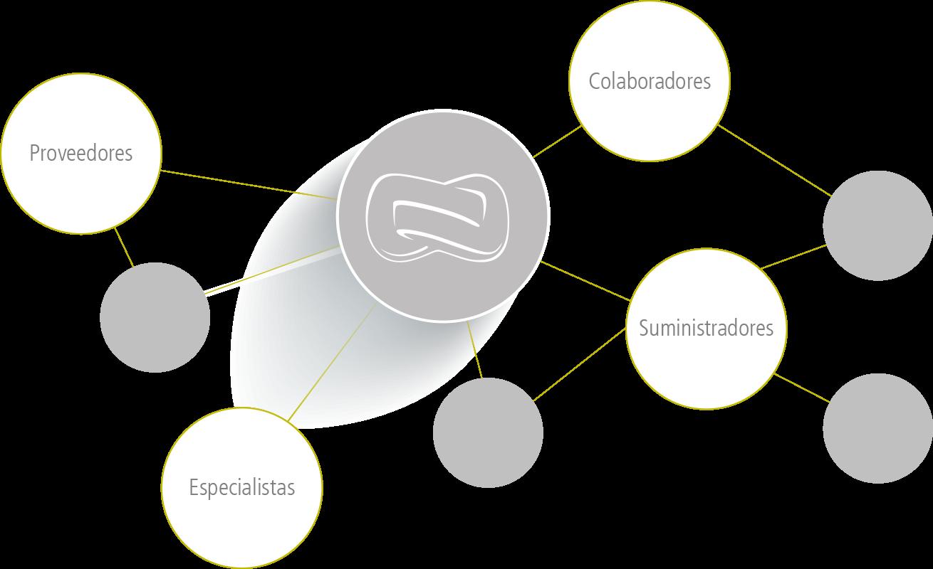 img-proceso-fabricacion-ESP