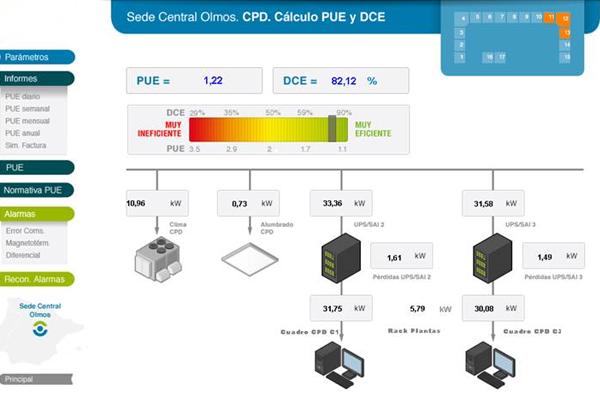 energy efficiency audit data center