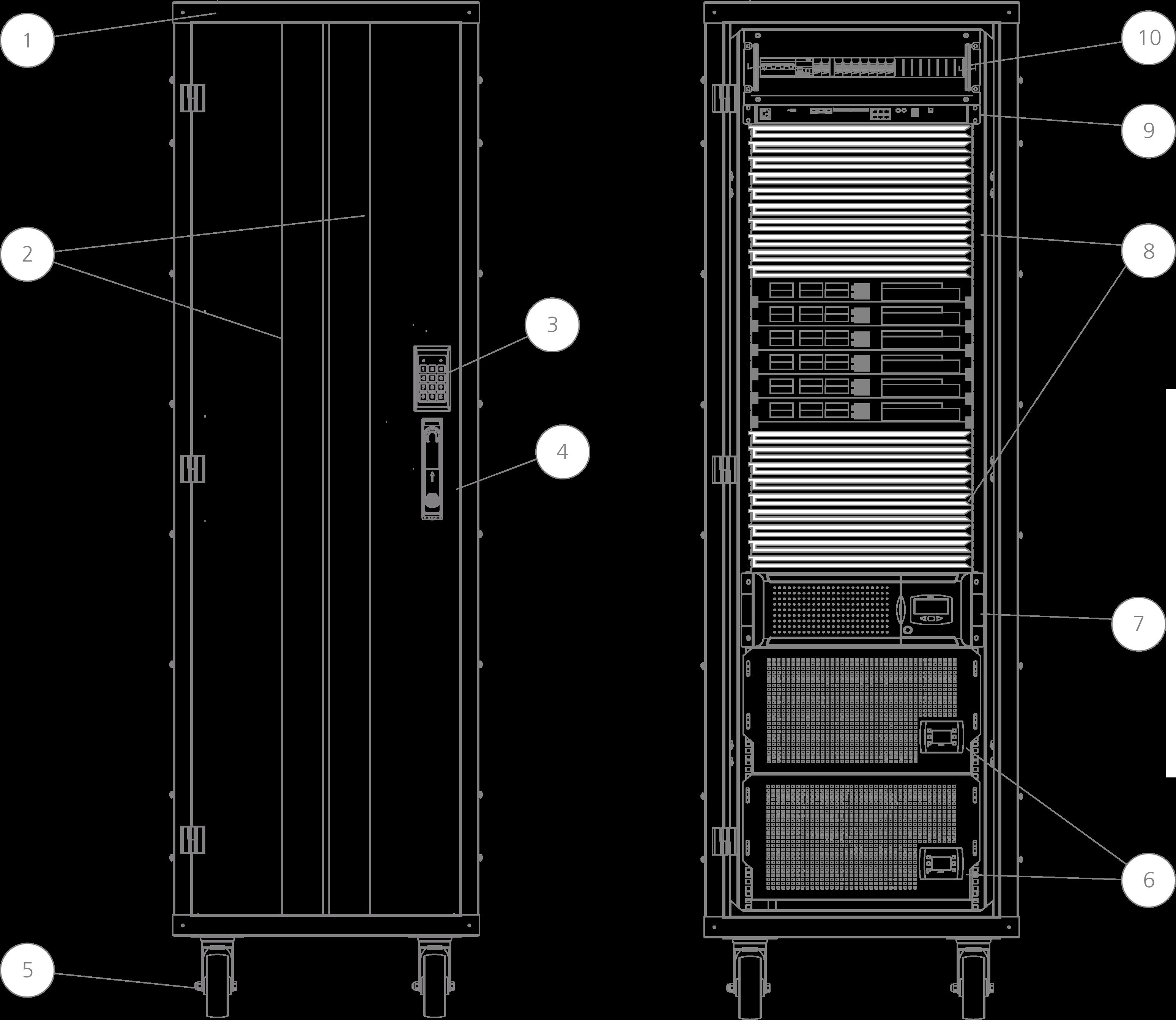 componentes-MDC