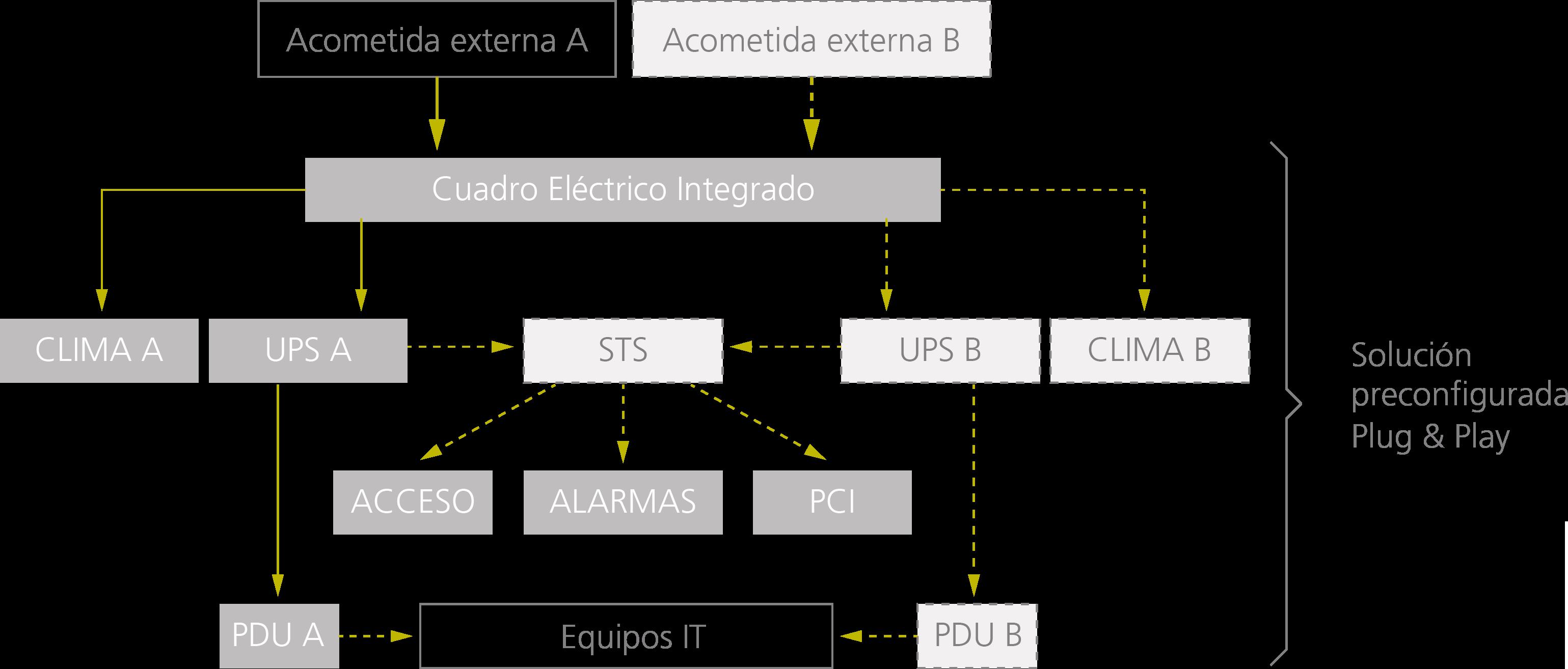 esquema-SUMINISTRO-ELECT-MDC