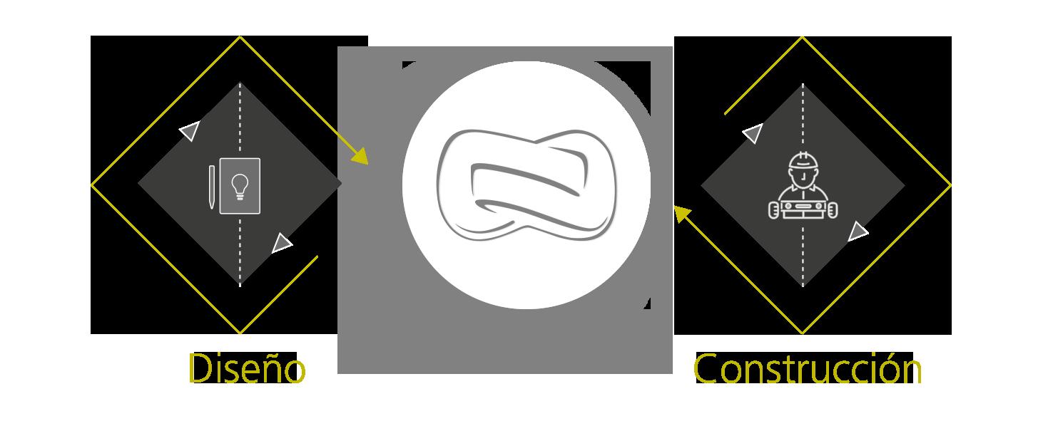 diseño centro de control gesab