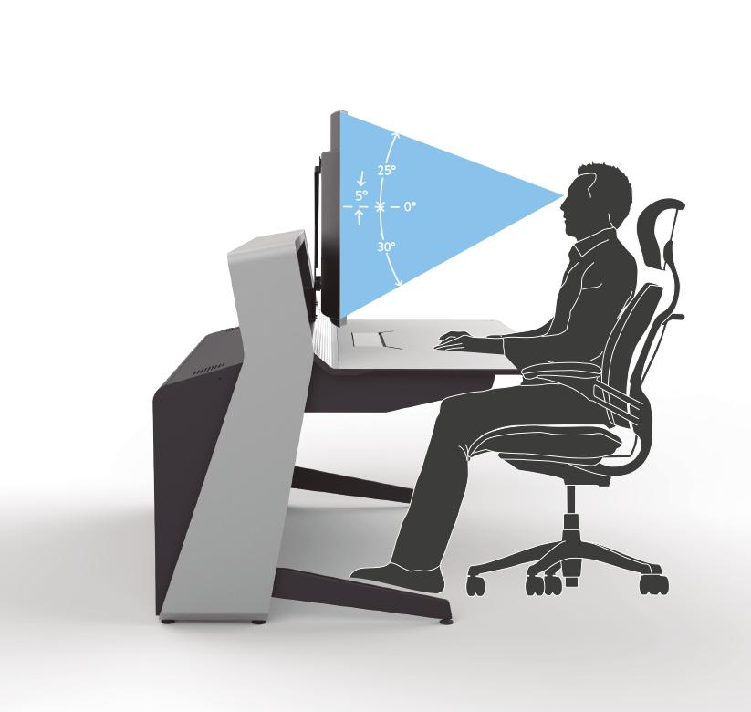 ergonomia-visua-ACTEA-1