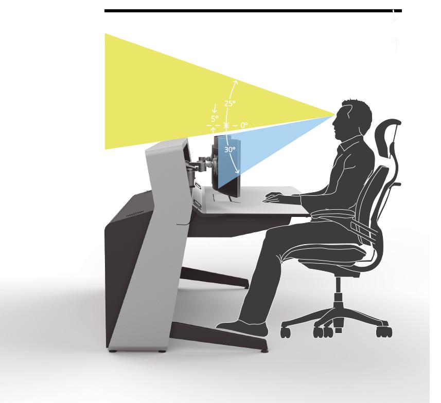 ergonomia-visua-ACTEA-2